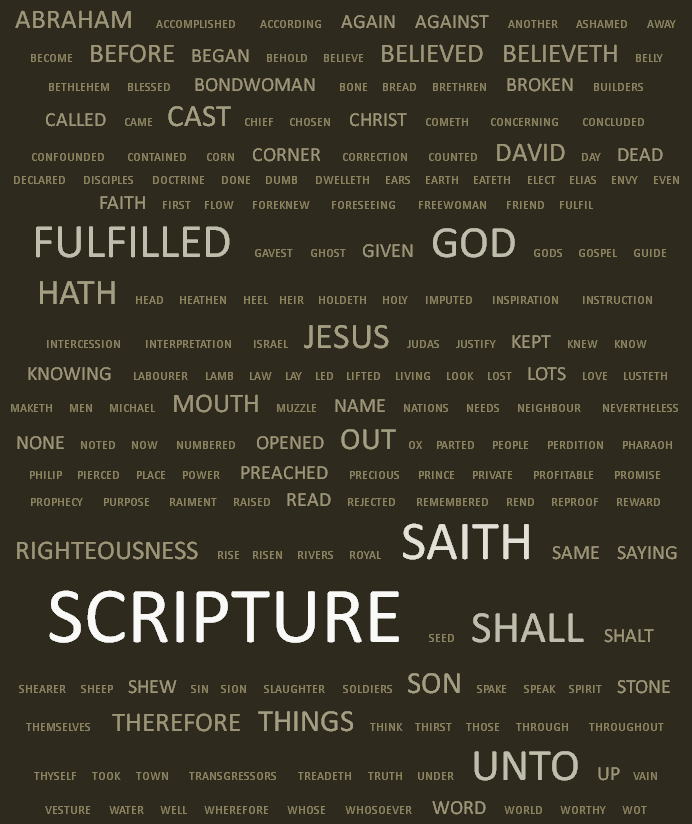 Bible Word Cloud